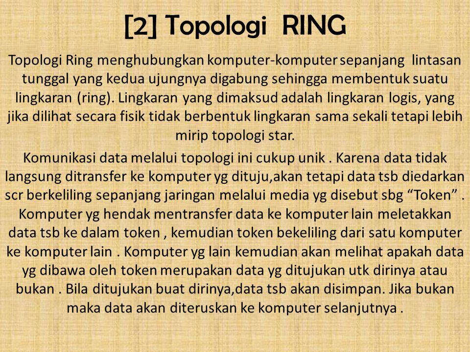 [2] Topologi RING